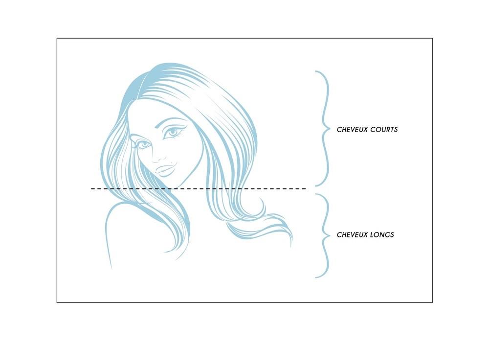 longeur-de-cheveux